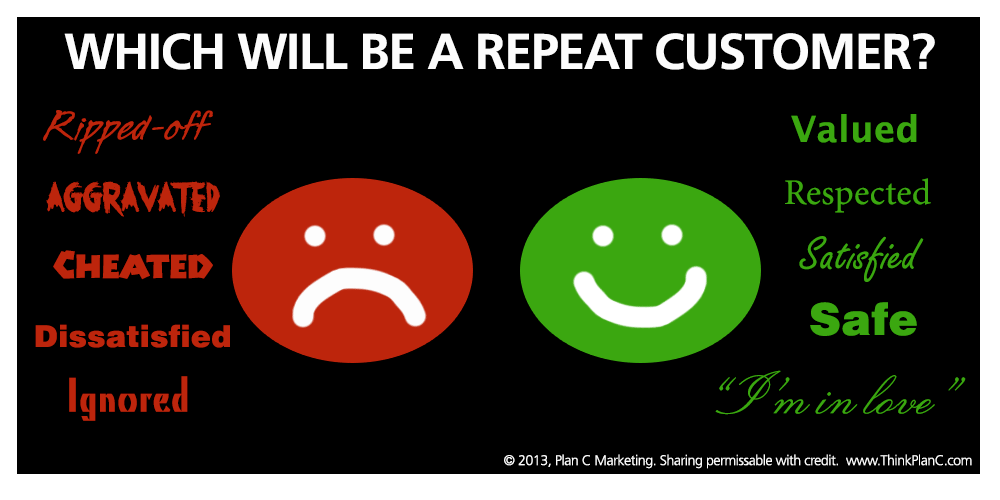 Customer Loyalty Graphic Image from Plan C